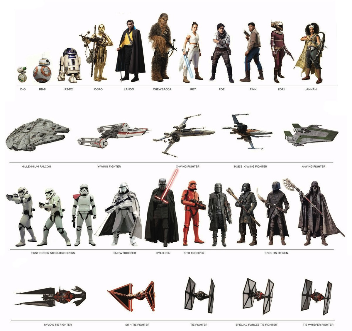 Hi Res Character And Ship Guide Released For Star Wars The Rise Of Skywalker Star Wars Time